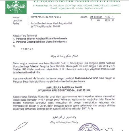 Hasil Isbat Awal Ramadhan NU