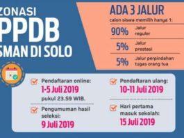 Pendaftaran ppdb solo