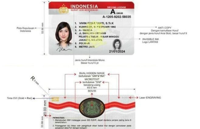 Biaya Buat SMART SIM