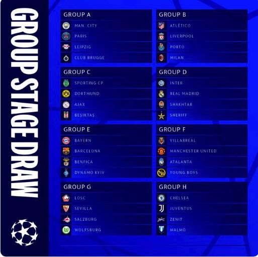 Drawing Liga Champions